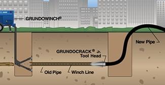 kanalisatsioonitoru